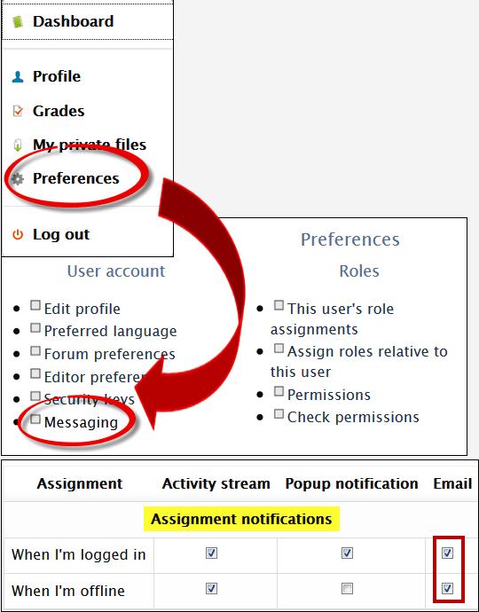 Messaging steps